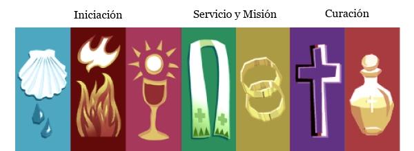 sacramentos-iconos